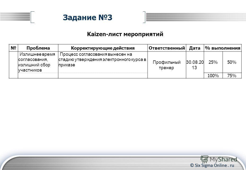 © Six Sigma Online. ru Задание 3 Kaizen-лист мероприятий Проблема Корректирующие действия ОтветственныйДата% выполнения Излишнее время согласования, излишний сбор участников Процесс согласования вынесен на стадию утверждения электронного курса в прик