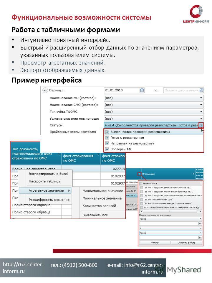Интуитивно понятный интерфейс. Быстрый и расширенный отбор данных по значениям параметров, указанных пользователем системы. Просмотр агрегатных значений. Экспорт отображаемых данных. Функциональные возможности системы Пример интерфейса Работа с табли