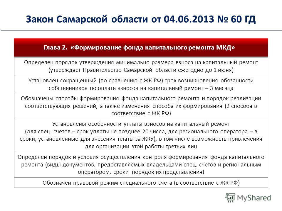 Закон Самарской области от 04.06.2013 60 ГД Определен порядок утверждения минимально размера взноса на капитальный ремонт (утверждает Правительство Самарской области ежегодно до 1 июня) Установлен сокращенный (по сравнению с ЖК РФ) срок возникновения