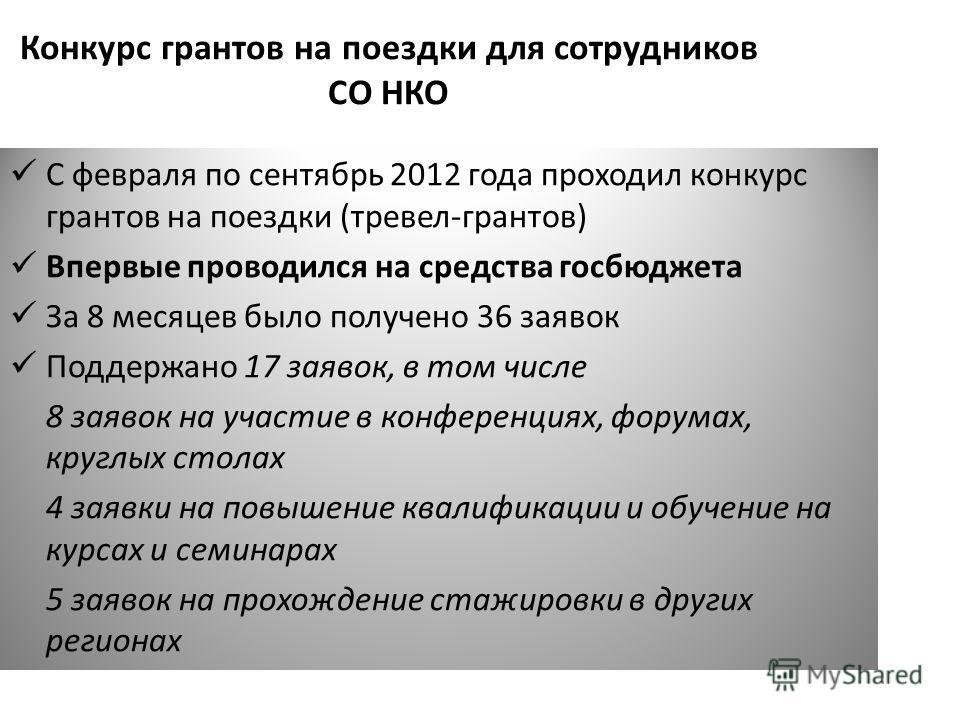 Конкурс грантов на поездки для сотрудников СО НКО С февраля по сентябрь 2012 года проходил конкурс грантов на поездки (тревел-грантов) Впервые проводился на средства госбюджета За 8 месяцев было получено 36 заявок Поддержано 17 заявок, в том числе 8