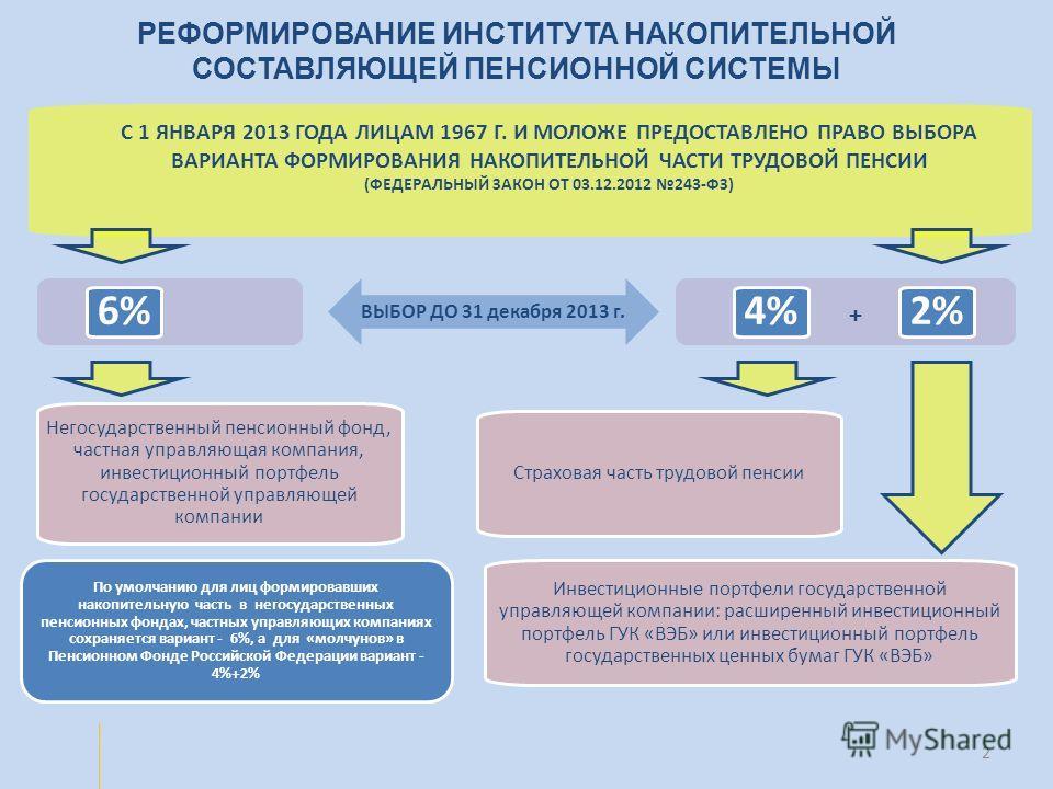 Изменения пенсии для инвалидов в 2013