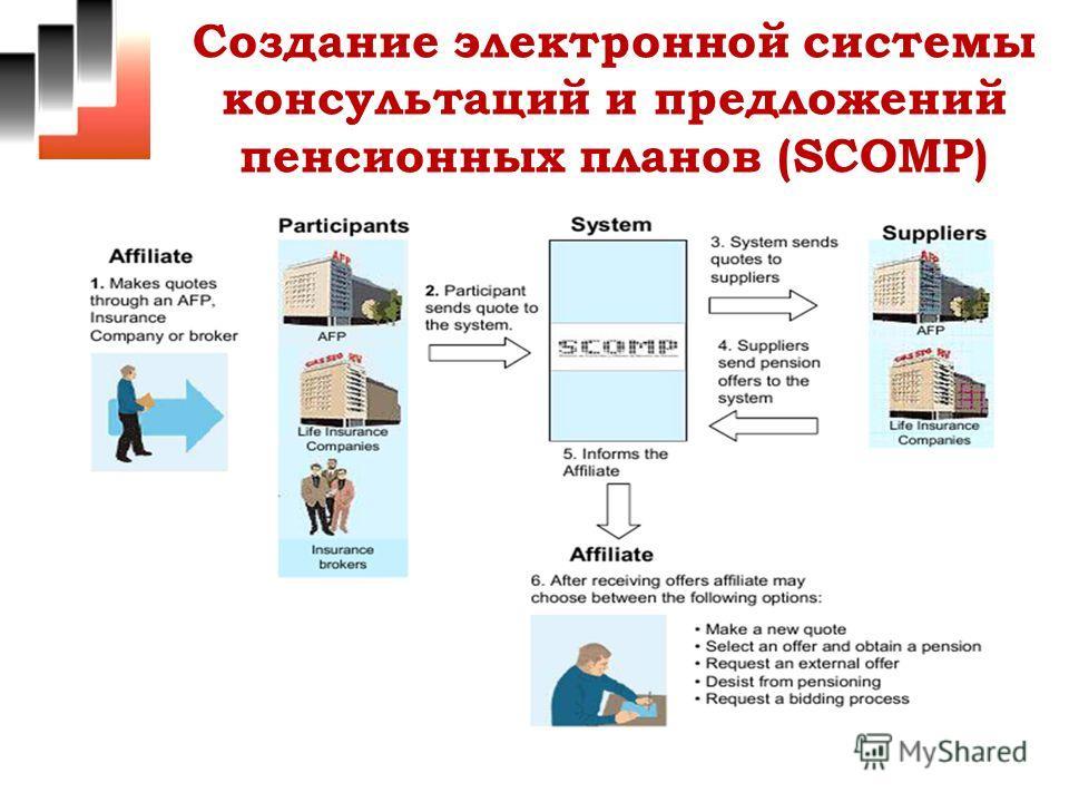 Создание электронной системы консультаций и предложений пенсионных планов (SCOMP)