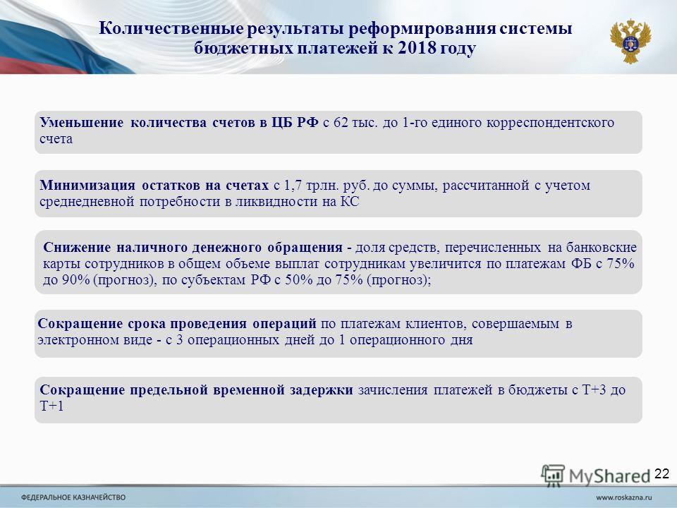22 Уменьшение количества счетов в ЦБ РФ с 62 тыс. до 1-го единого корреспондентского счета Минимизация остатков на счетах с 1,7 трлн. руб. до суммы, рассчитанной с учетом среднедневной потребности в ликвидности на КС Снижение наличного денежного обра