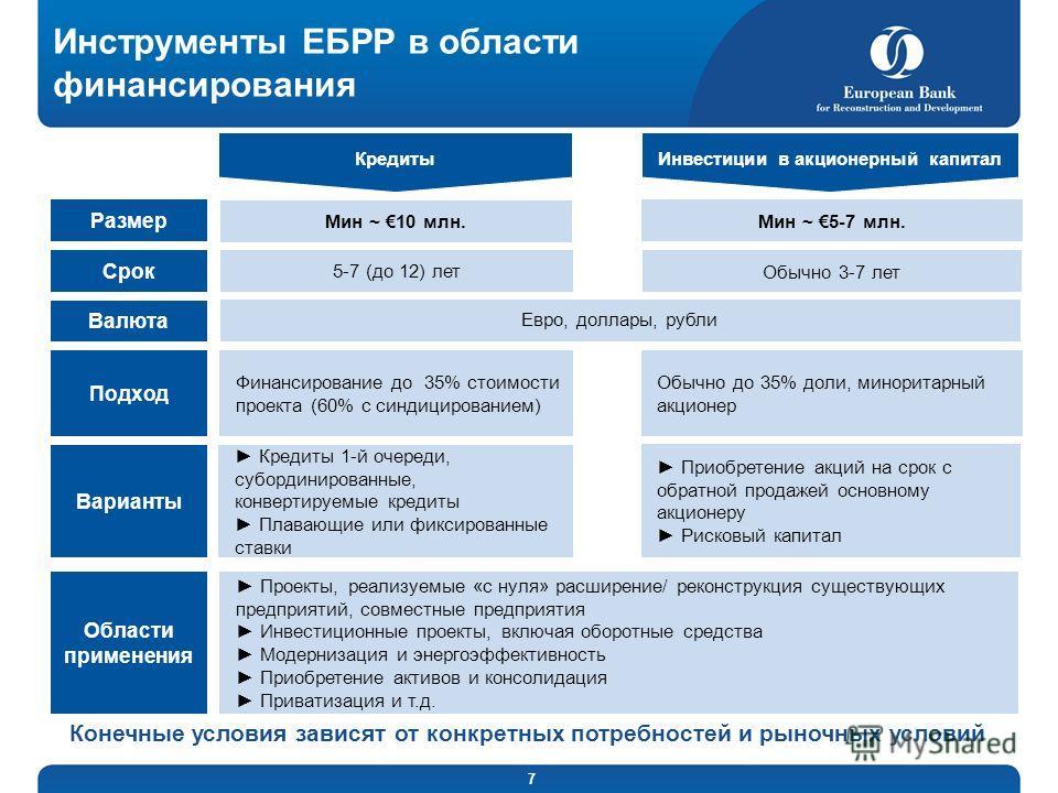 7 Инструменты ЕБРР в области финансирования Кредиты Размер Срок Подход Валюта Области применения 5-7 (до 12) лет Мин ~ 10 млн. Финансирование до 35% стоимости проекта (60% с синдицированием) Евро, доллары, рубли Проекты, реализуемые «с нуля» расширен
