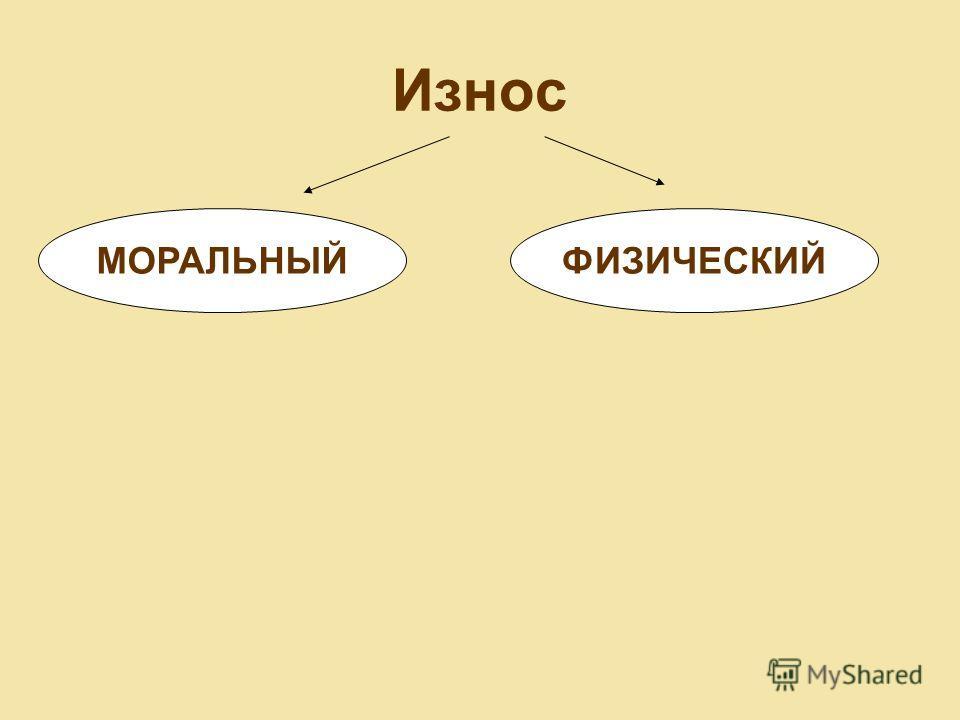 Износ МОРАЛЬНЫЙФИЗИЧЕСКИЙ
