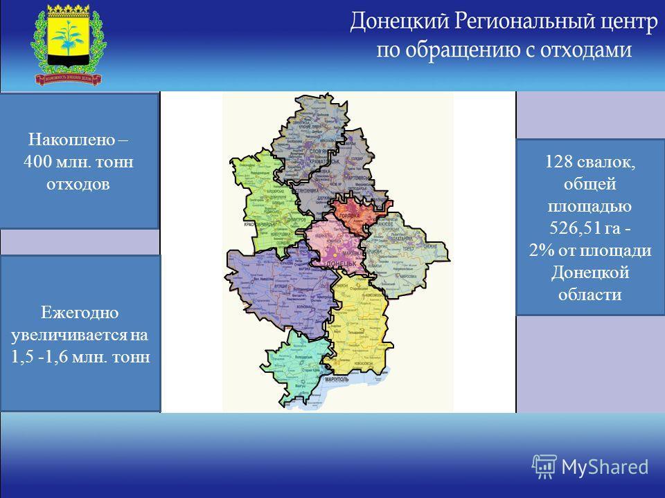 128 свалок, общей площадью 526,51 га - 2% от площади Донецкой области Накоплено – 400 млн. тонн отходов Ежегодно увеличивается на 1,5 -1,6 млн. тонн