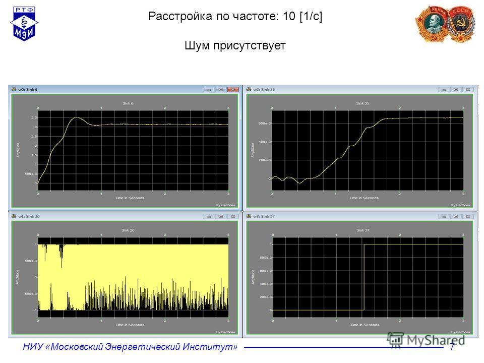 НИУ «Московский Энергетический Институт» 7. Расстройка по частоте: 10 [1/c] Шум присутствует