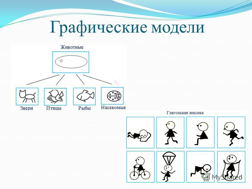 Графические модели