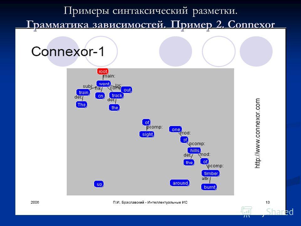 Грамматика зависимостей. Пример 2. Connexor Примеры синтаксический разметки. Грамматика зависимостей. Пример 2. Connexor