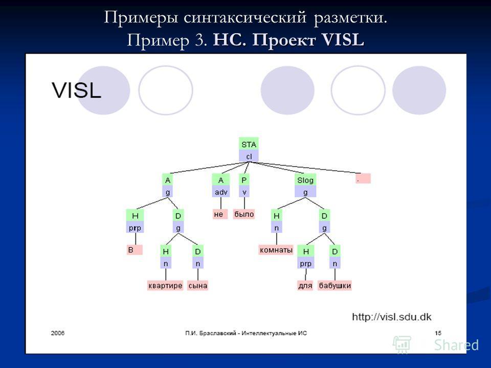 НС. Проект VISL Примеры синтаксический разметки. Пример 3. НС. Проект VISL