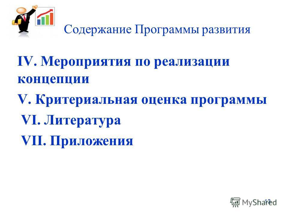 Содержание Программы развития IV. Мероприятия по реализации концепции V. Критериальная оценка программы VI. Литература VII. Приложения 13