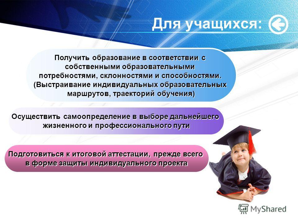 www.themegallery.com Для учащихся: Получить образование в соответствии с собственными образовательными потребностями, склонностями и способностями. (Выстраивание индивидуальных образовательных маршрутов, траекторий обучения) Осуществить самоопределен