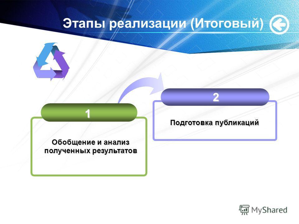www.themegallery.com Этапы реализации (Итоговый) 1 Обобщение и анализ полученных результатов Подготовка публикаций 2