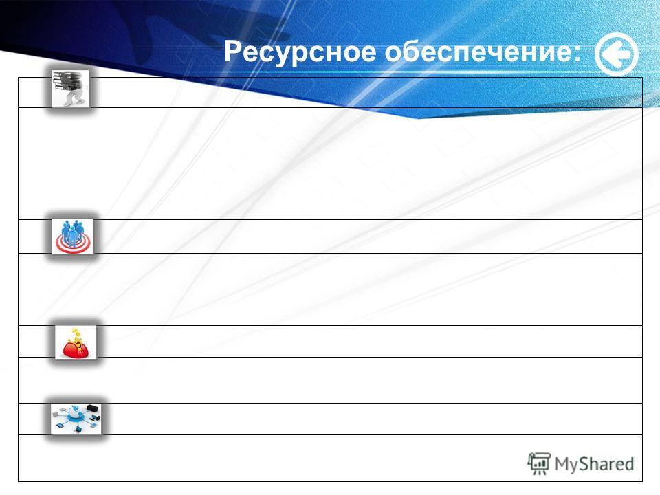 www.themegallery.com Ресурсное обеспечение: