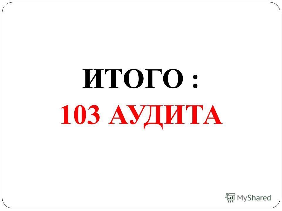 ИТОГО : 103 АУДИТА