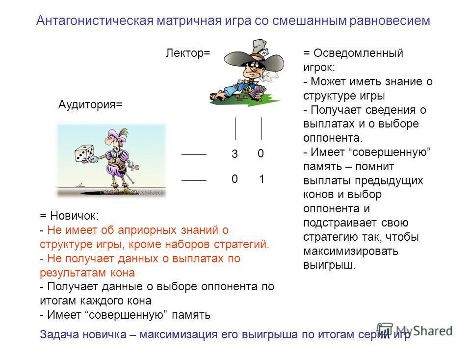 Антагонистическая матричная игра со смешанным равновесием 3 0 0 1 = Осведомленный игрок: - Может иметь знание о структуре игры - Получает сведения о выплатах и о выборе оппонента. - Имеет совершенную память – помнит выплаты предыдущих конов и выбор о