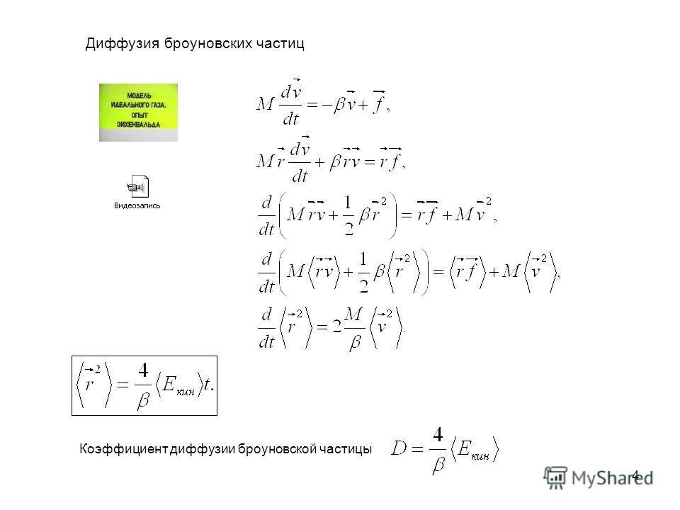 4 Диффузия броуновских частиц Коэффициент диффузии броуновской частицы