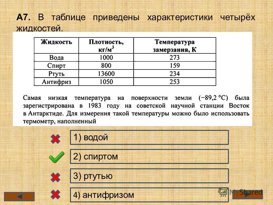 А7. В таблице приведены характеристики четырёх жидкостей. 1) водой 2) спиртом 3) ртутью 4) антифризом