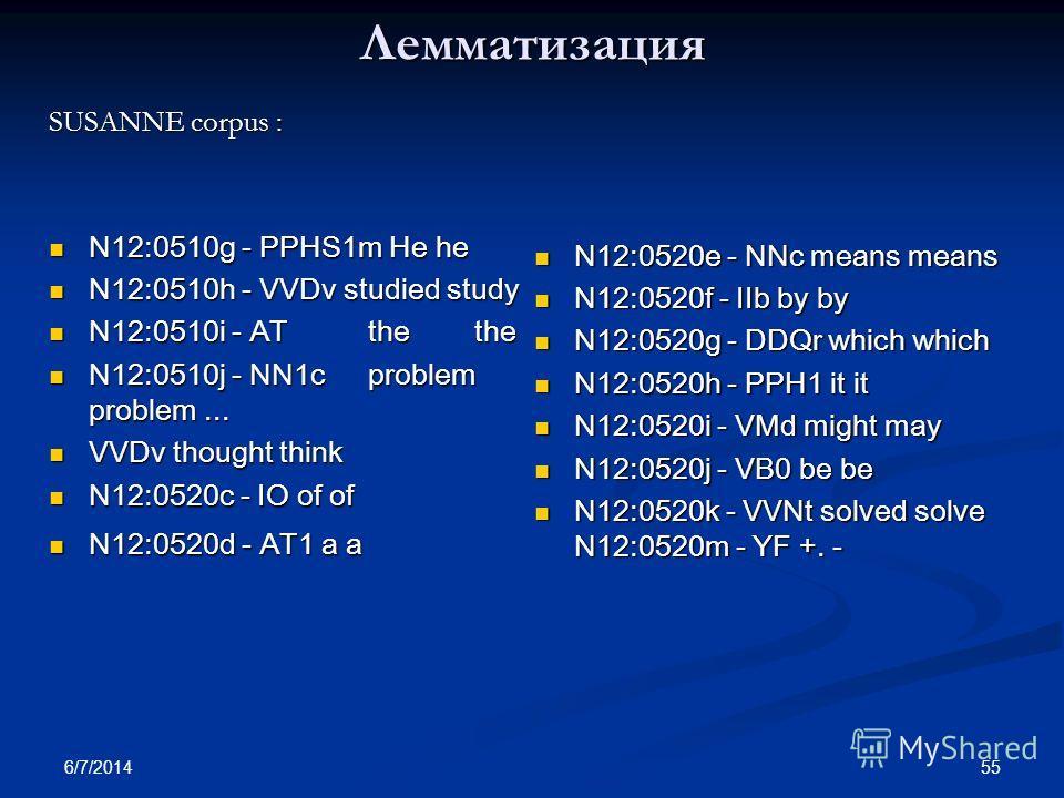6/7/2014 55Лемматизация N12:0510g - PPHS1m He he N12:0510g - PPHS1m He he N12:0510h - VVDv studied study N12:0510h - VVDv studied study N12:0510i - AT the the N12:0510i - AT the the N12:0510j - NN1c problem problem... N12:0510j - NN1c problem problem