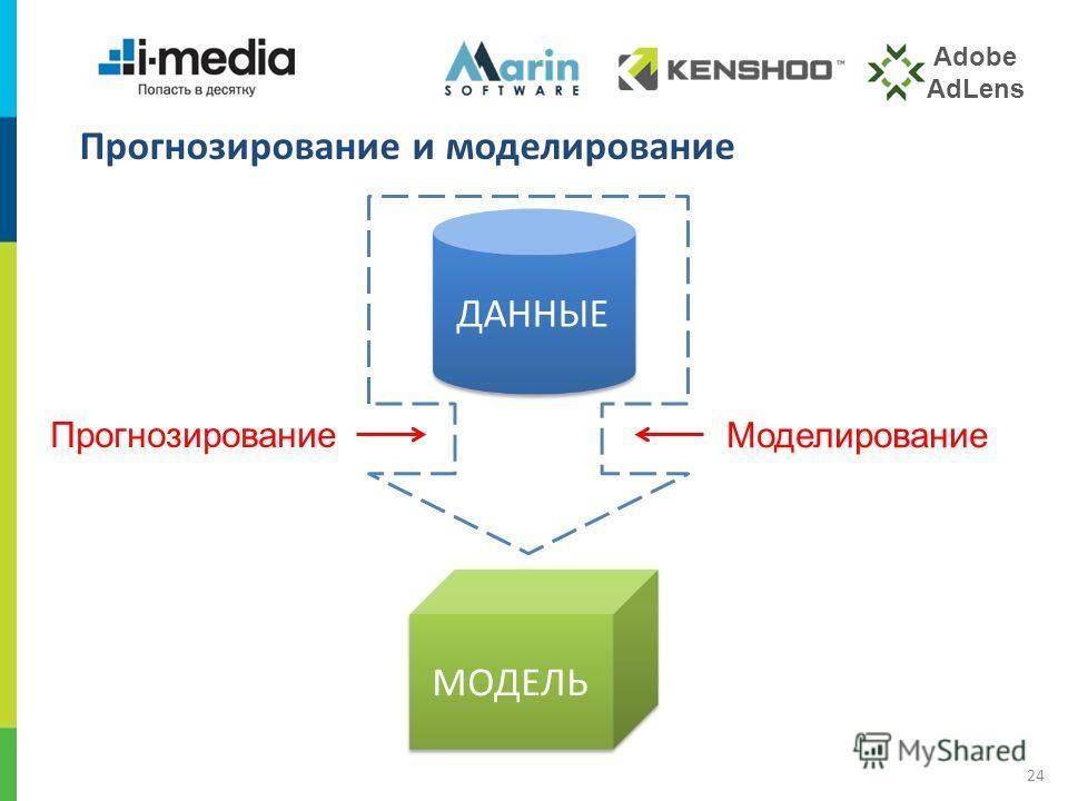 / 24 Прогнозирование и моделирование ДАННЫЕ МОДЕЛЬ Прогнозирование Моделирование Adobe AdLens