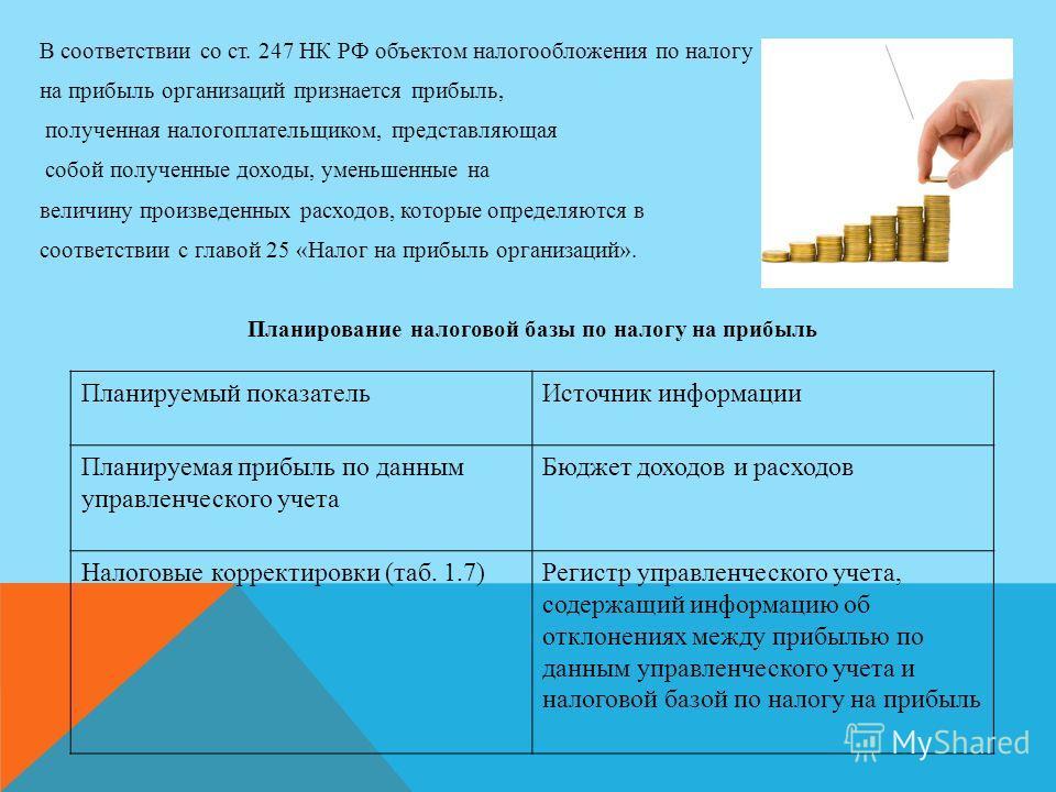 В соответствии со ст. 247 НК РФ объектом налогообложения по налогу на прибыль организаций признается прибыль, полученная налогоплательщиком, представляющая собой полученные доходы, уменьшенные на величину произведенных расходов, которые определяются