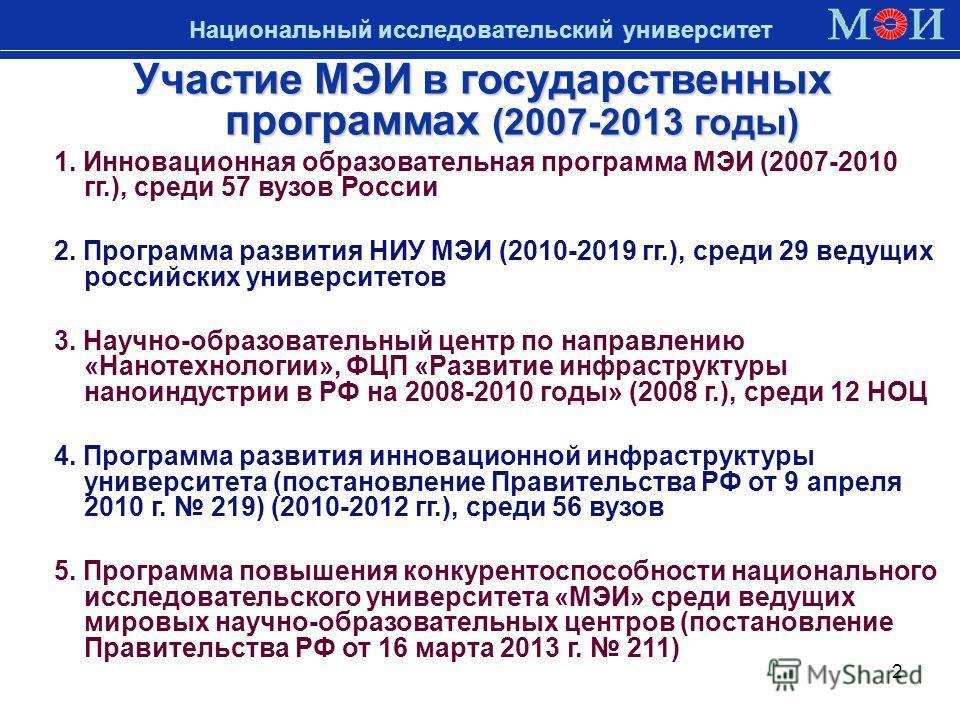 Национальный исследовательский университет 1. Инновационная образовательная программа МЭИ (2007-2010 гг.), среди 57 вузов России 2. Программа развития НИУ МЭИ (2010-2019 гг.), среди 29 ведущих российских университетов 3. Научно-образовательный центр