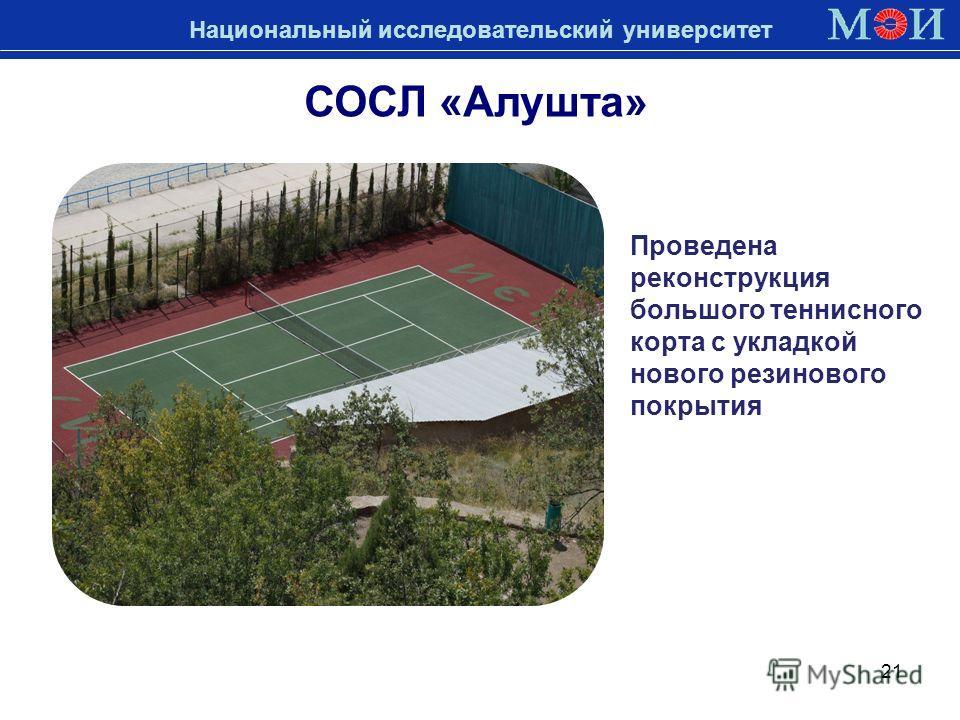 Национальный исследовательский университет 21 СОСЛ «Алушта» Проведена реконструкция большого теннисного корта с укладкой нового резинового покрытия