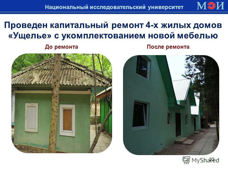 Национальный исследовательский университет 22 Проведен капитальный ремонт 4-х жилых домов «Ущелье» с укомплектованием новой мебелью До ремонта После ремонта