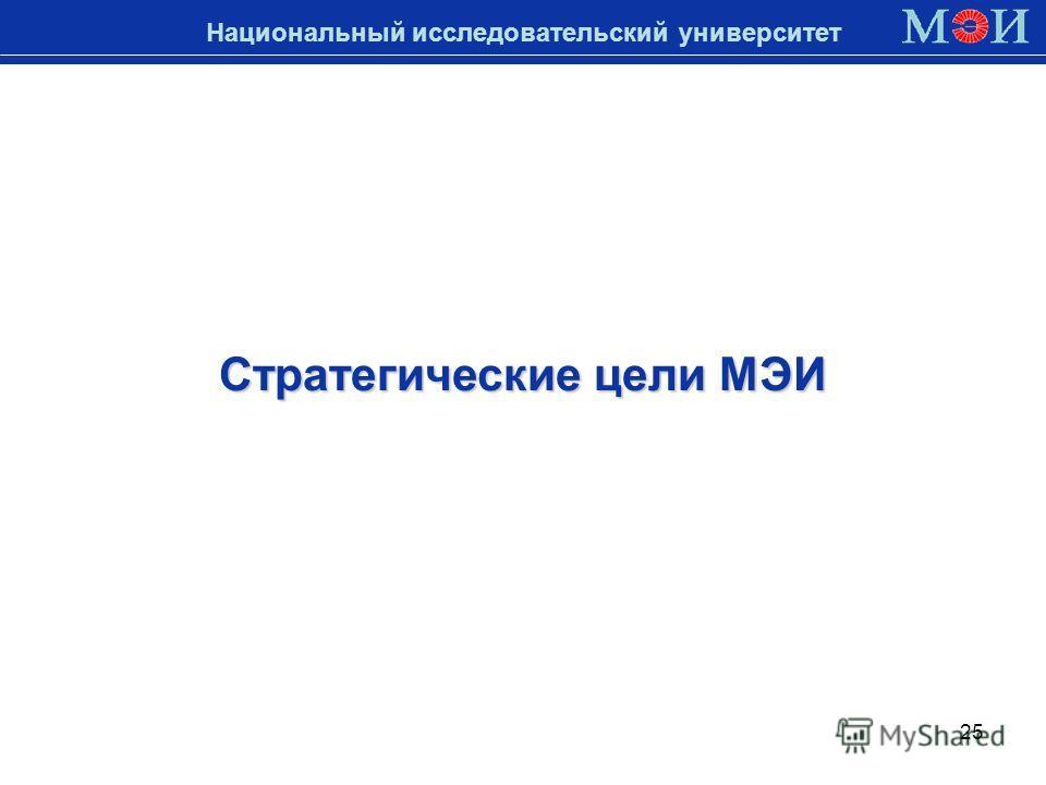 Национальный исследовательский университет Стратегические цели МЭИ 25