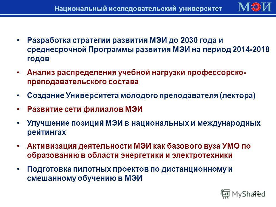 Национальный исследовательский университет 32 Разработка стратегии развития МЭИ до 2030 года и среднесрочной Программы развития МЭИ на период 2014-2018 годов Анализ распределения учебной нагрузки профессорско- преподавательского состава Создание Унив