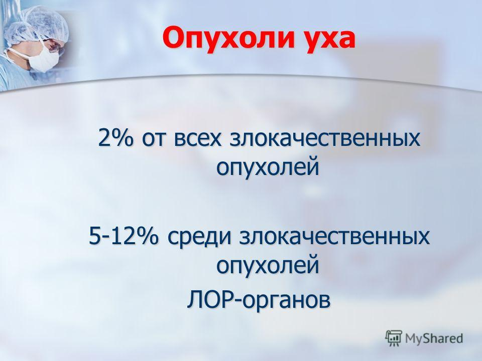 Опухоли уха 2% от всех злокачественных опухолей 5-12% среди злокачественных опухолей ЛОР-органов