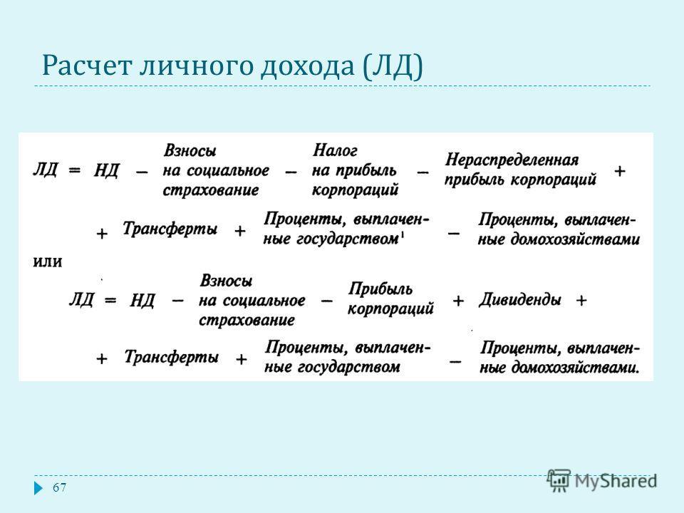 Расчет личного дохода ( ЛД ) 67