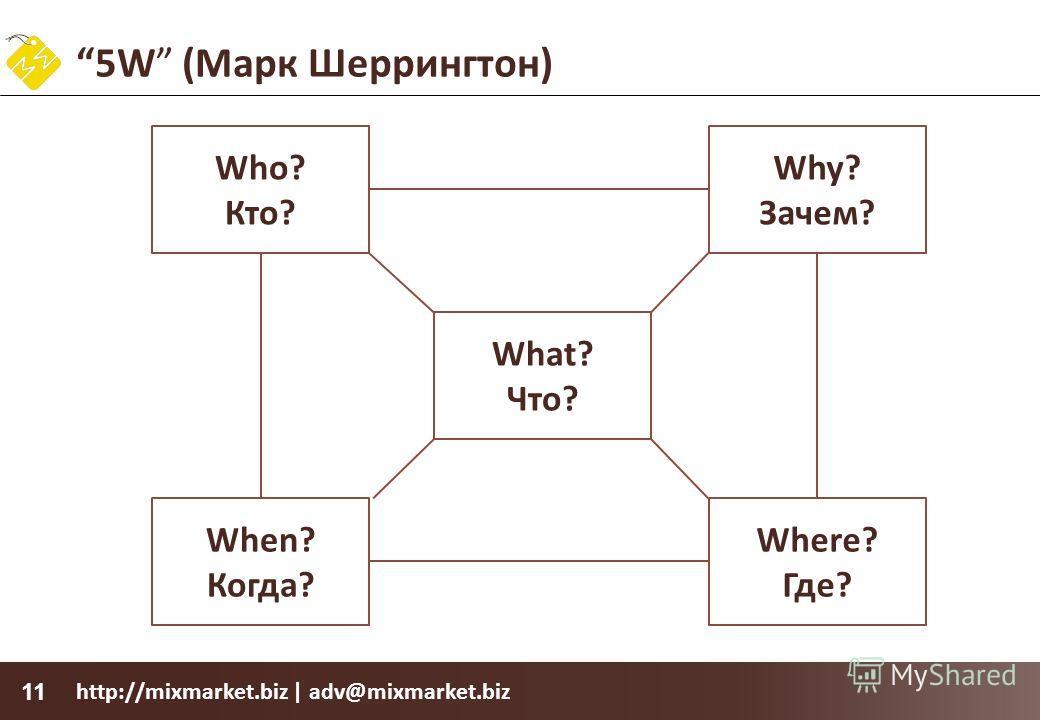 http://mixmarket.biz | adv@mixmarket.biz 11 5W (Марк Шеррингтон) What? Что? Who? Кто? When? Когда? Where? Где? Why? Зачем?