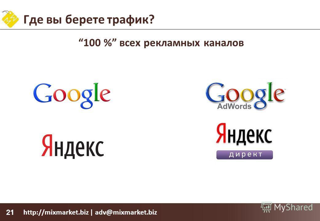 http://mixmarket.biz | adv@mixmarket.biz 21 Где вы берете трафик? 100 % всех рекламных каналов