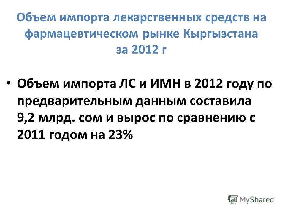 Объем импорта лекарственных средств на фармацевтическом рынке Кыргызстана за 2012 г Объем импорта ЛС и ИМН в 2012 году по предварительным данным составила 9,2 млрд. сом и вырос по сравнению с 2011 годом на 23%