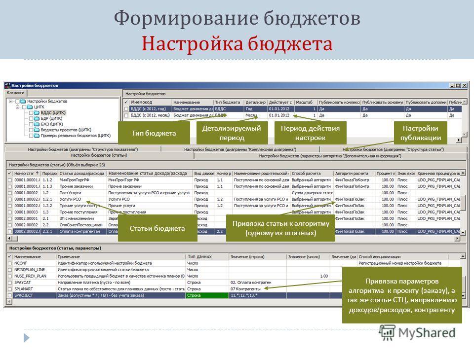 Формирование бюджетов Настройка бюджета Настройки публикации Период действия настроек Детализируемый период Тип бюджета Статьи бюджета Привязка статьи к алгоритму ( одному из штатных ) Привязка параметров алгоритма к проекту ( заказу ), а так же стат