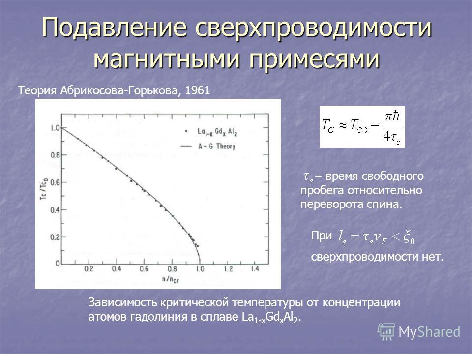 Подавление сверхпроводимости магнитными примесями Теория Абрикосова-Горькова, 1961 Зависимость критической температуры от концентрации атомов гадолиния в сплаве La 1-x Gd x Al 2. – время свободного пробега относительно переворота спина. При сверхпров