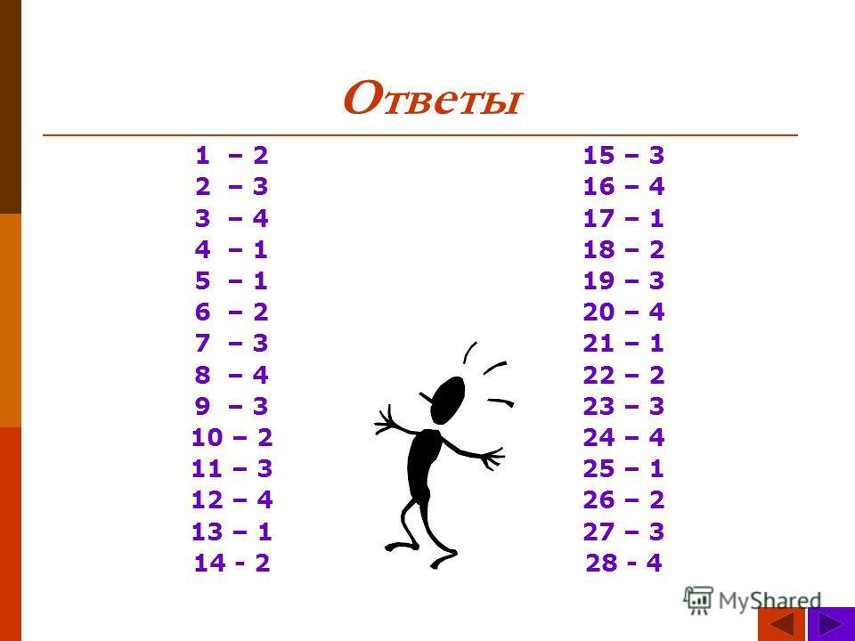Ответы 1 – 2 2 – 3 3 – 4 4 – 1 5 – 1 6 – 2 7 – 3 8 – 4 9 – 3 10 – 2 11 – 3 12 – 4 13 – 1 14 - 2 15 – 3 16 – 4 17 – 1 18 – 2 19 – 3 20 – 4 21 – 1 22 – 2 23 – 3 24 – 4 25 – 1 26 – 2 27 – 3 28 - 4