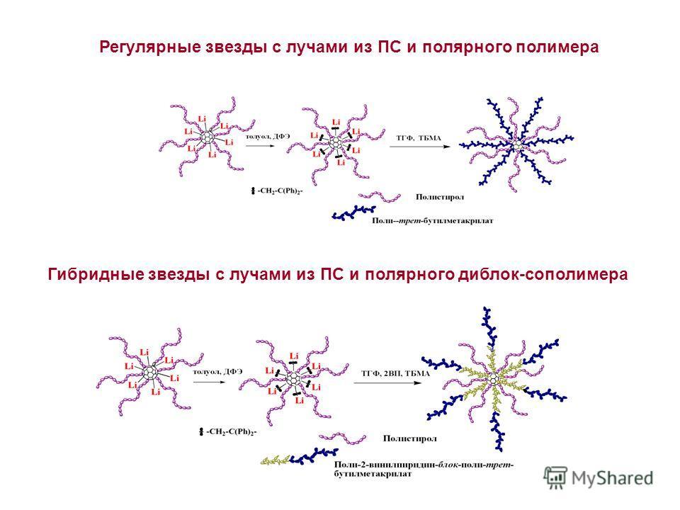 Регулярные звезды с лучами из ПС и полярного полимера Гибридные звезды с лучами из ПС и полярного диблок-сополимера