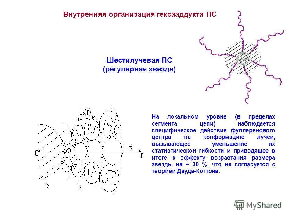 Шестилучевая ПС (регулярная звезда) На локальном уровне (в пределах сегмента цепи) наблюдается специфическое действие фуллеренового центра на конформацию лучей, вызывающее уменьшение их статистической гибкости и приводящее в итоге к эффекту возрастан