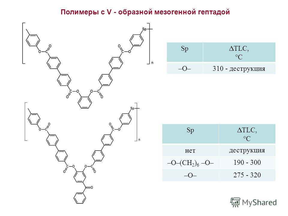 Sp TLC, C –O–310 - деструкция Sp TLC, C нет деструкция –O–(CH 2 ) 6 –O– 190 - 300 –O– 275 - 320 Полимеры с V - образной мезогенной гептадой