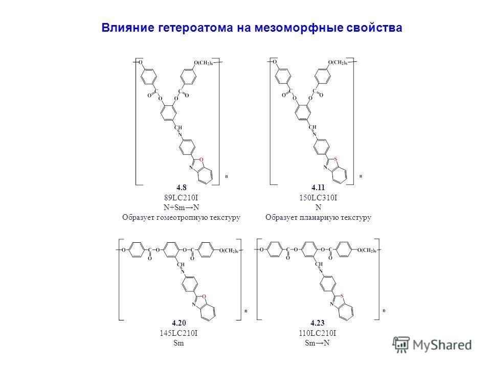 4.8 89LC210I N+SmN Образует гомеотропную текстуру 4.11 150LC310I N Образует планарную текстуру 4.20 145LC210I Sm 4.23 110LC210I SmN Влияние гетероатома на мезоморфные свойства