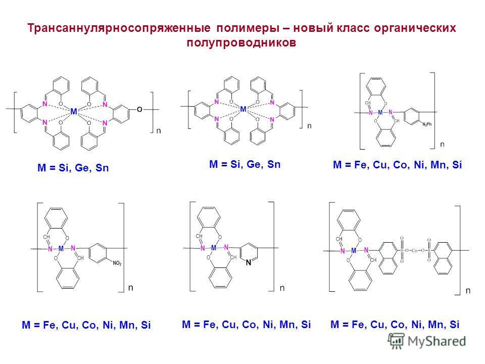 M = Si, Ge, Sn M = Fe, Cu, Co, Ni, Mn, Si Трансаннулярносопряженные полимеры – новый класс органических полупроводников