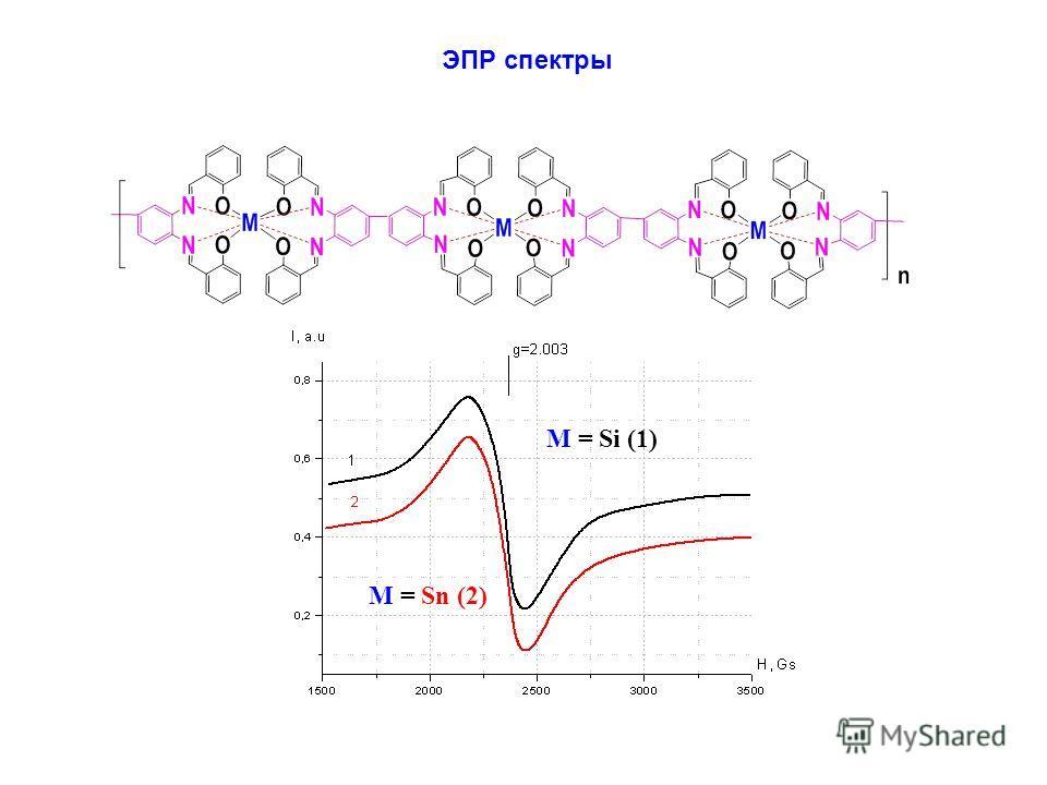 M = Si (1) ЭПР спектры M = Sn (2)