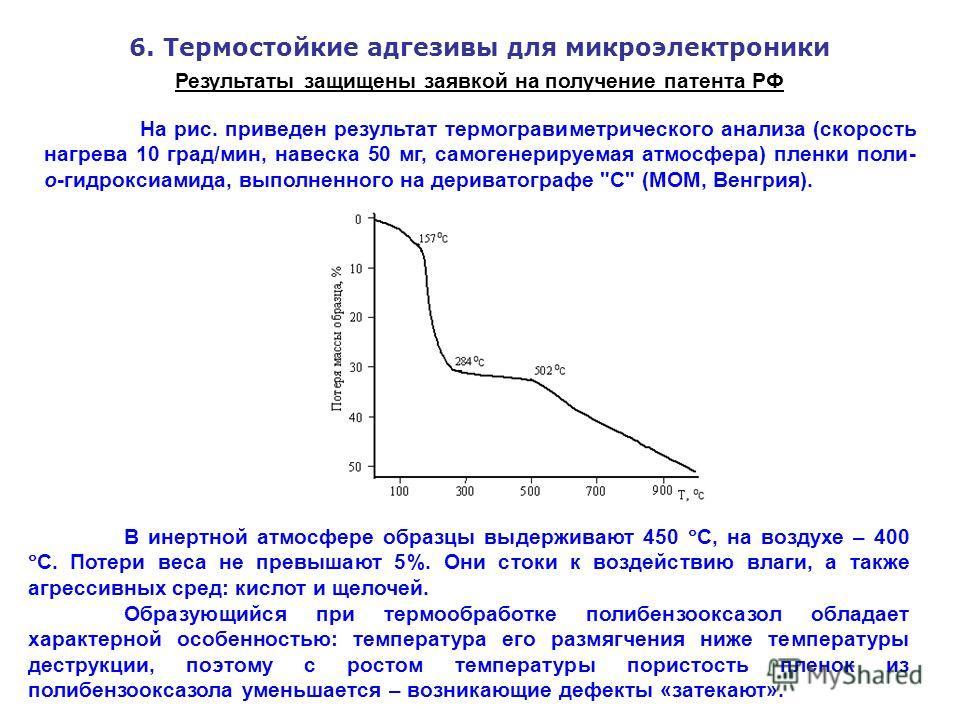 6. Термостойкие адгезивы для микроэлектроники Результаты защищены заявкой на получение патента РФ На рис. приведен результат термогравиметрического анализа (скорость нагрева 10 град/мин, навеска 50 мг, самогенерируемая атмосфера) пленки поли- о-гидро