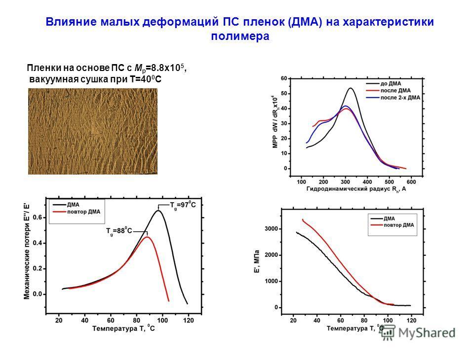 Влияние малых деформаций ПС пленок (ДМА) на характеристики полимера Пленки на основе ПС с M p =8.8 х 10 5, вакуумная сушка при Т=40 0 С