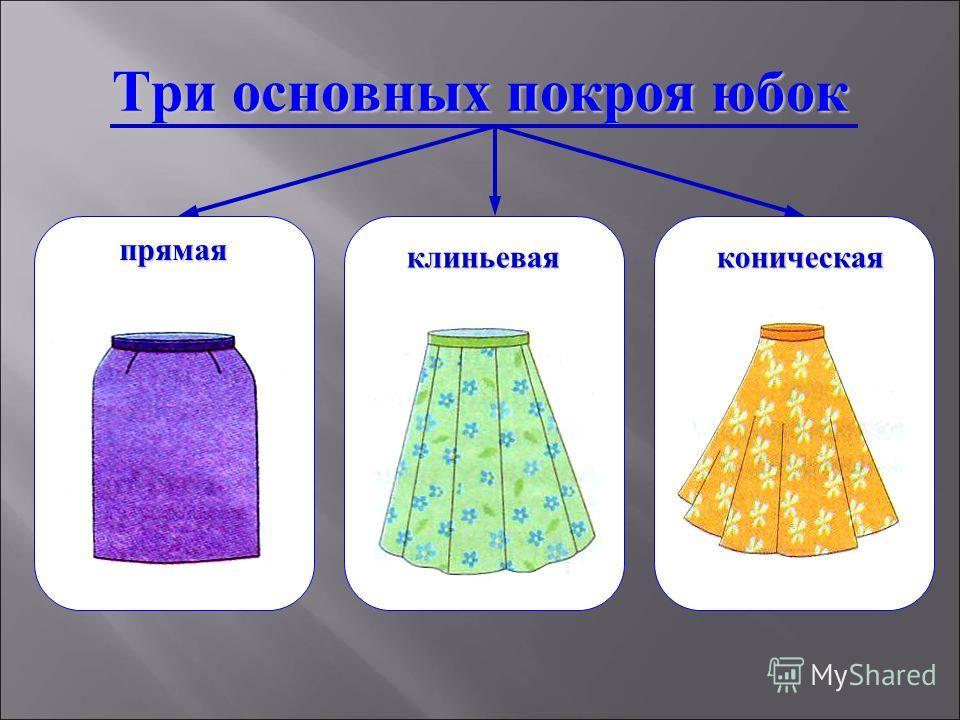 Три основных покроя юбок прямая клиньеваяконическая