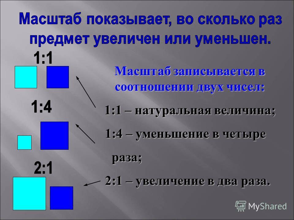 Масштаб записывается в соотношении двух чисел: 1:1 – натуральная величина; 1:4 – уменьшение в четыре раза; 2:1 – увеличение в два раза.
