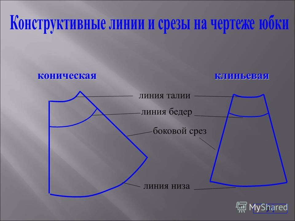 коническаяклиньевая линия талии линия бедер боковой срез линия низа