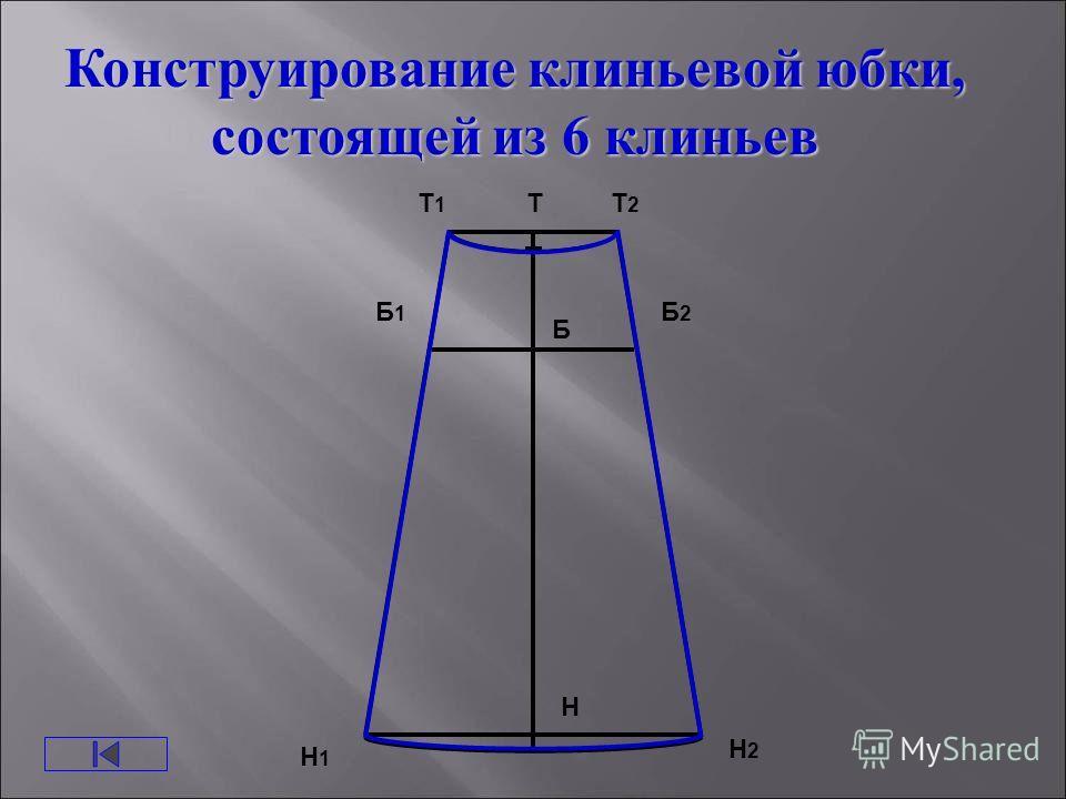 Т Б Н Т1Т1 Т2Т2 Б1Б1 Б2Б2 Н1Н1 Н2Н2 Конструирование клиньевой юбки, состоящей из 6 клиньев